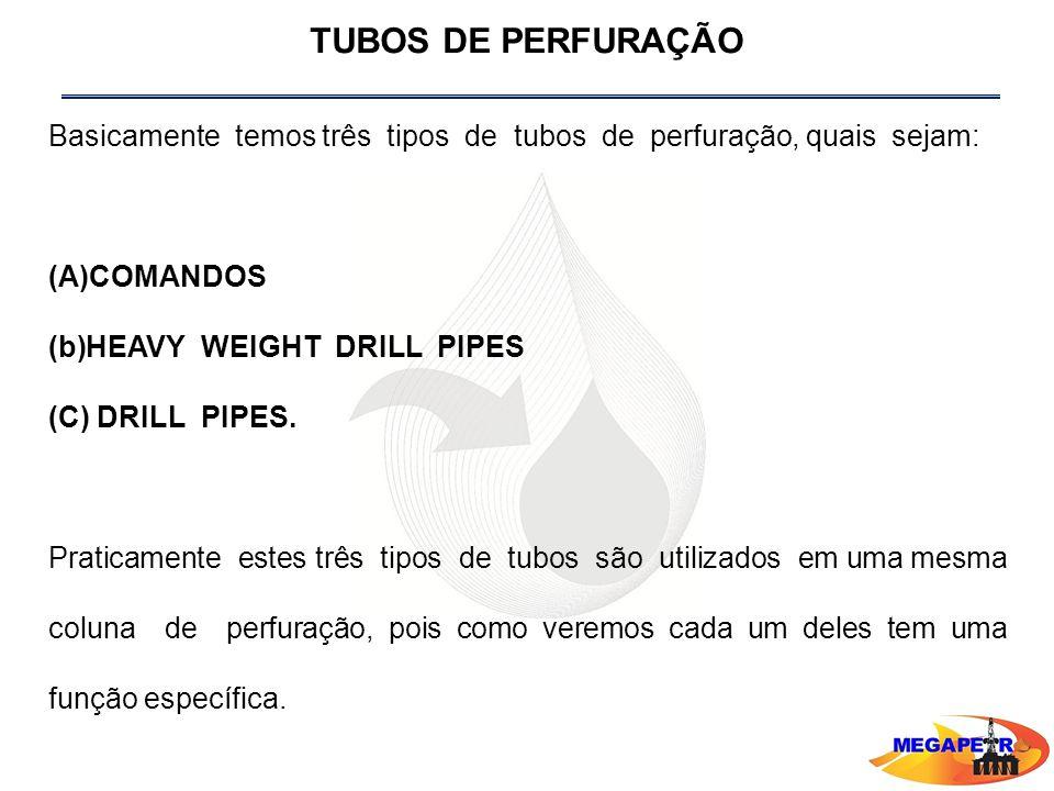 TUBOS DE PERFURAÇÃO Basicamente temos três tipos de tubos de perfuração, quais sejam: (A)COMANDOS.
