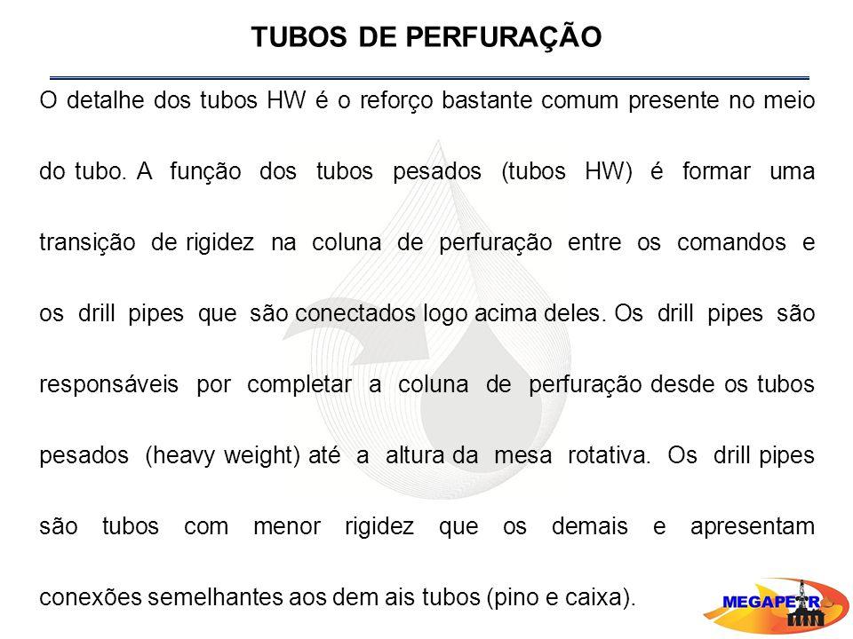 TUBOS DE PERFURAÇÃO