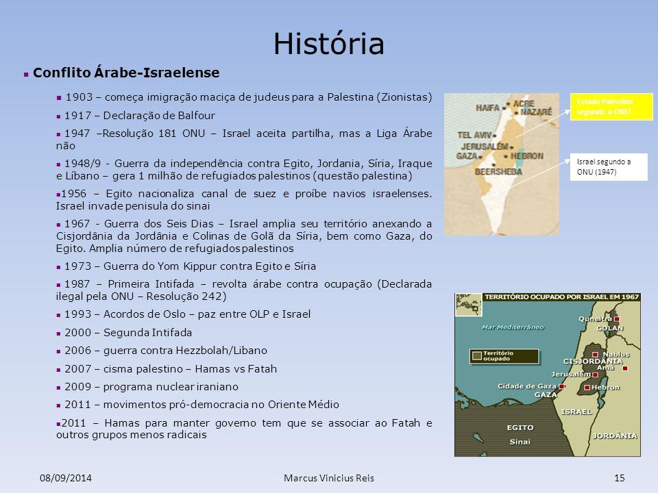 História Conflito Árabe-Israelense