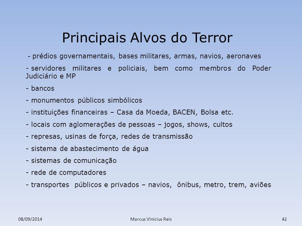 Principais Alvos do Terror