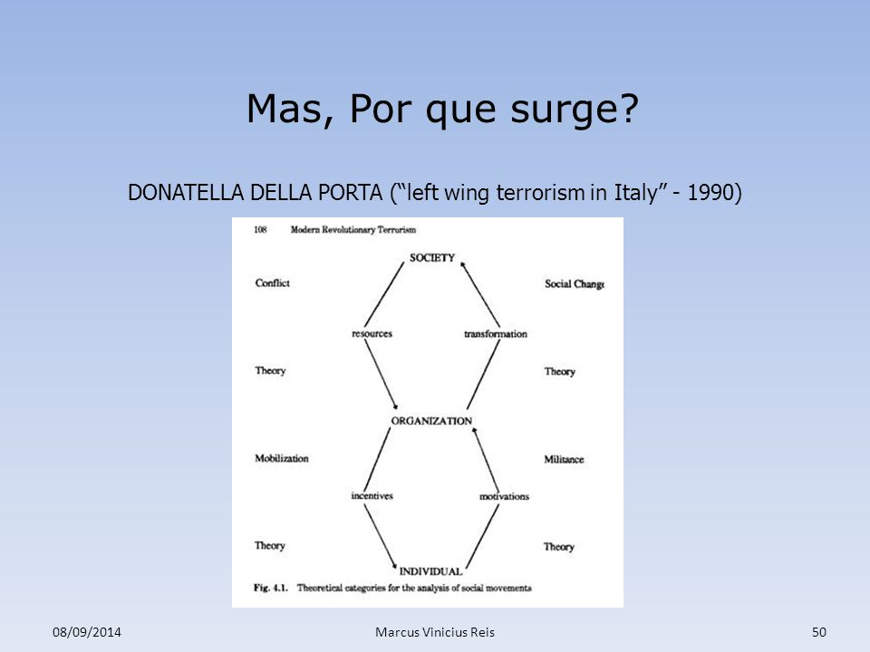 DONATELLA DELLA PORTA ( left wing terrorism in Italy - 1990)