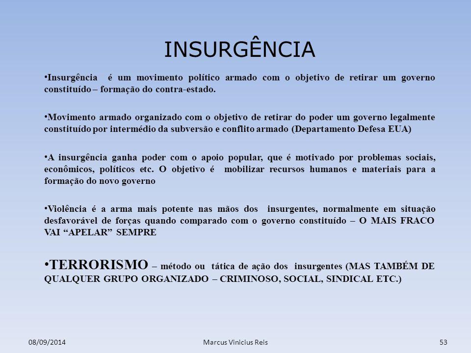 INSURGÊNCIA Insurgência é um movimento político armado com o objetivo de retirar um governo constituído – formação do contra-estado.
