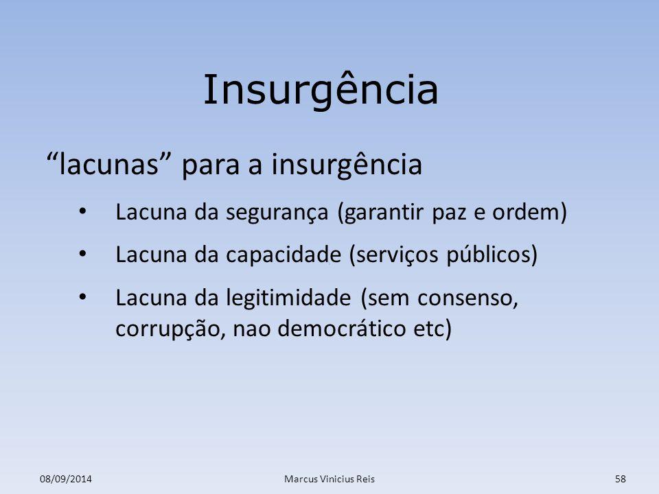 Insurgência lacunas para a insurgência