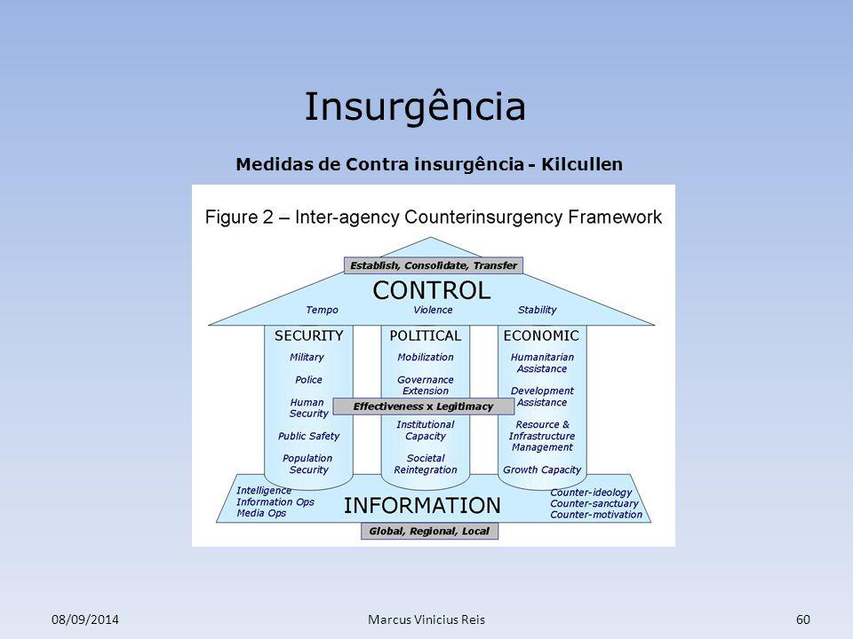 Medidas de Contra insurgência - Kilcullen