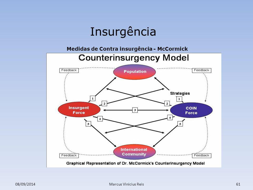 Medidas de Contra insurgência - McCormick