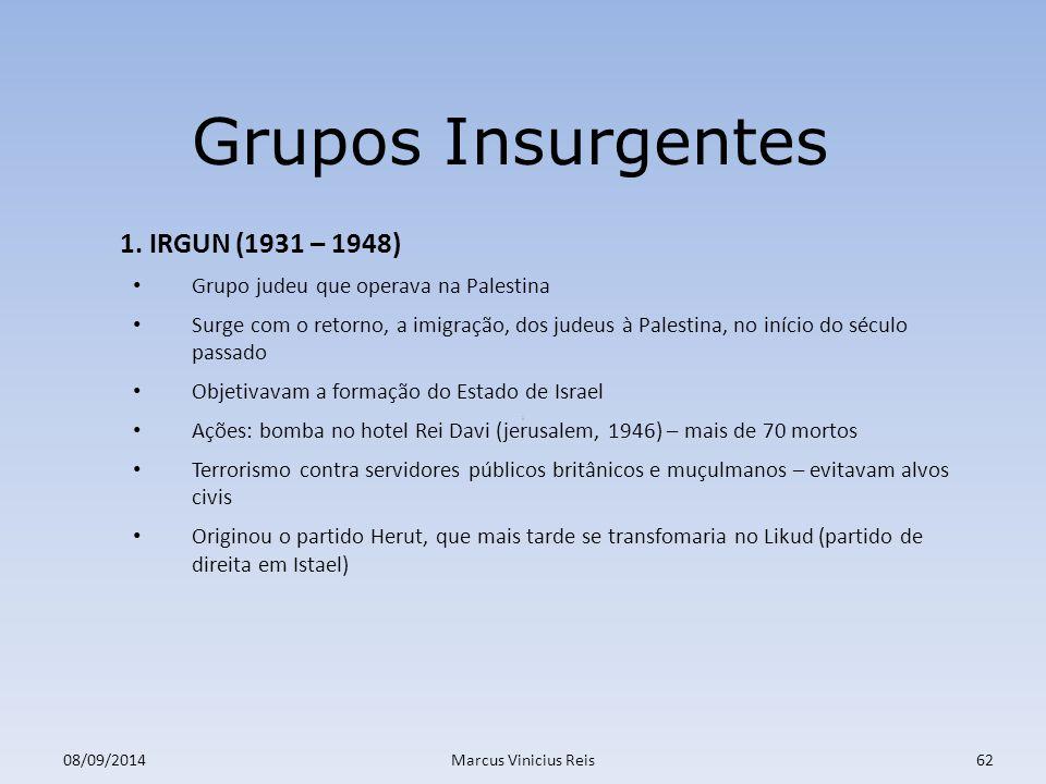 Grupos Insurgentes 1. IRGUN (1931 – 1948)