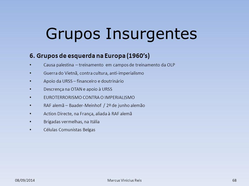 Grupos Insurgentes 6. Grupos de esquerda na Europa (1960's)