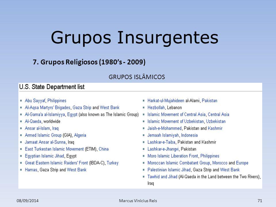 Grupos Insurgentes 7. Grupos Religiosos (1980's - 2009)