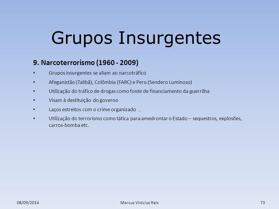 Grupos Insurgentes 9. Narcoterrorismo (1960 - 2009)