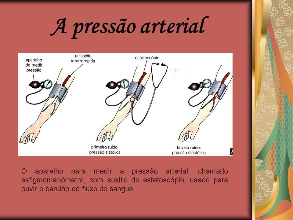 A pressão arterial