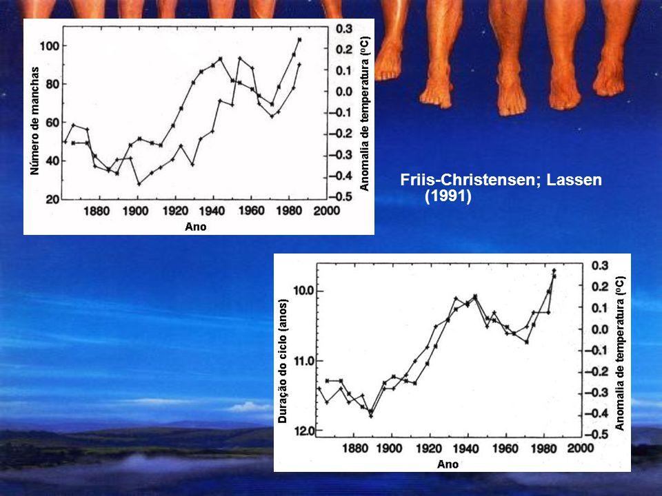Friis-Christensen; Lassen (1991)