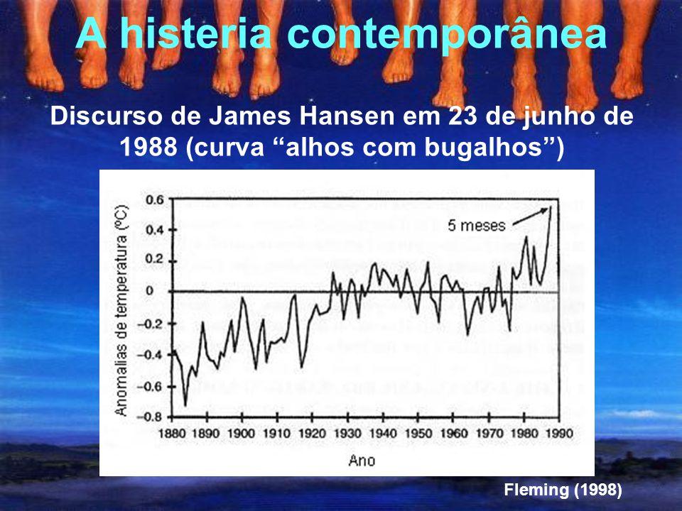 A histeria contemporânea Discurso de James Hansen em 23 de junho de 1988 (curva alhos com bugalhos )