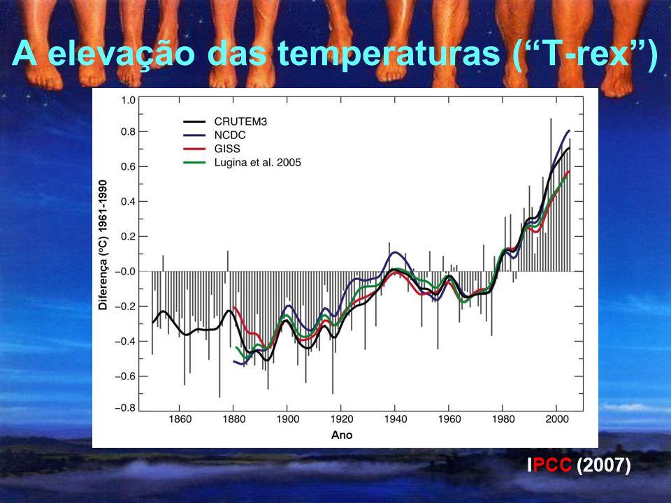 A elevação das temperaturas ( T-rex )