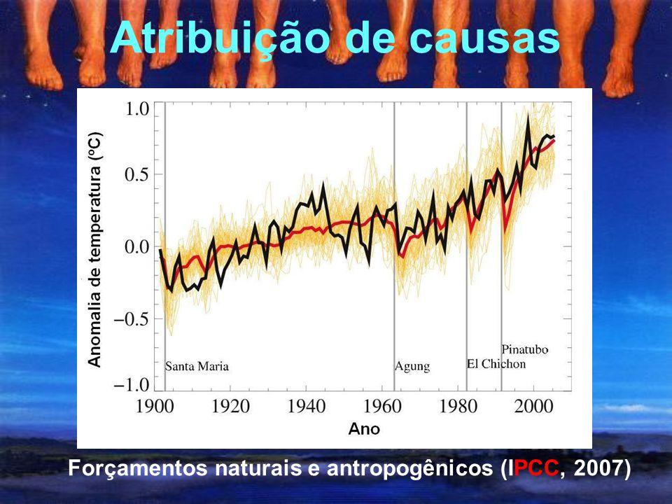 Atribuição de causas Forçamentos naturais e antropogênicos (IPCC, 2007)