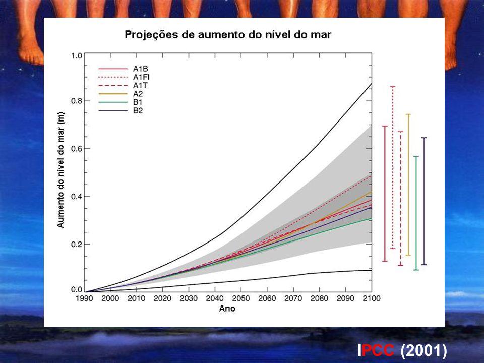 IPCC (2001)