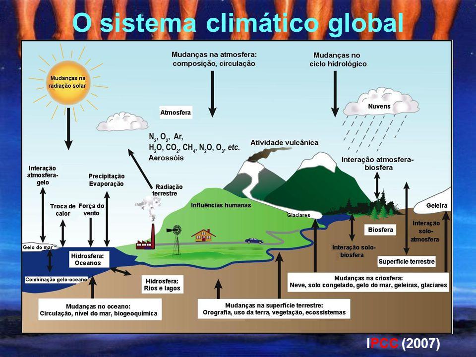 O sistema climático global