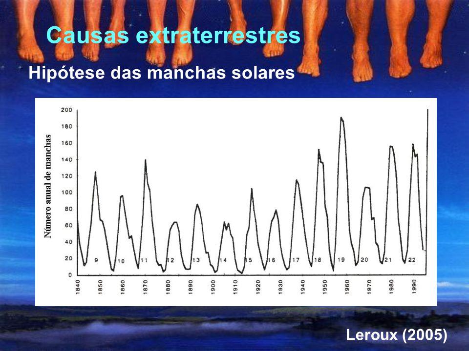 Causas extraterrestres Hipótese das manchas solares