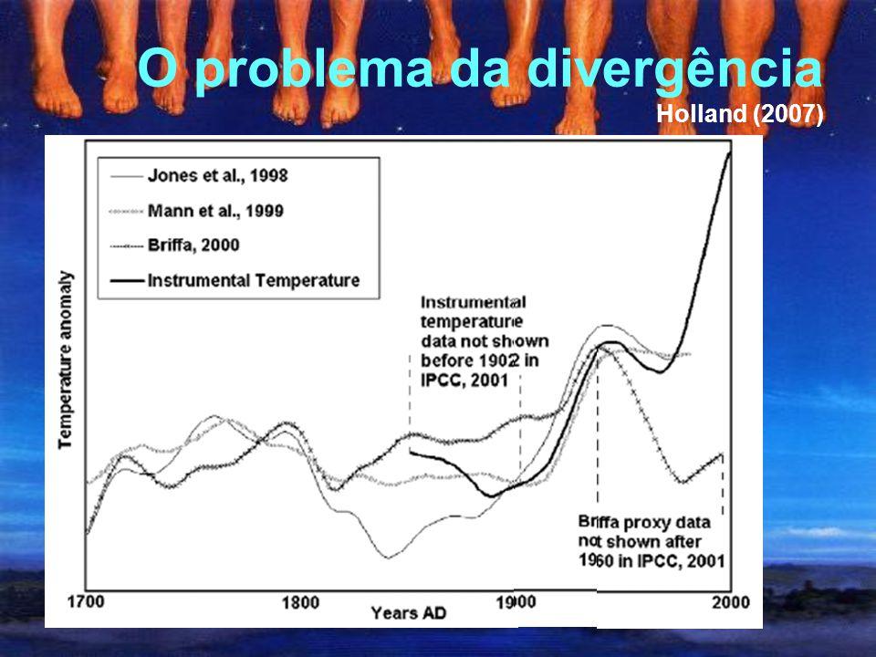 O problema da divergência Holland (2007)