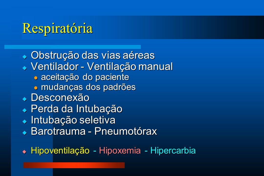 Respiratória Obstrução das vias aéreas Ventilador - Ventilação manual