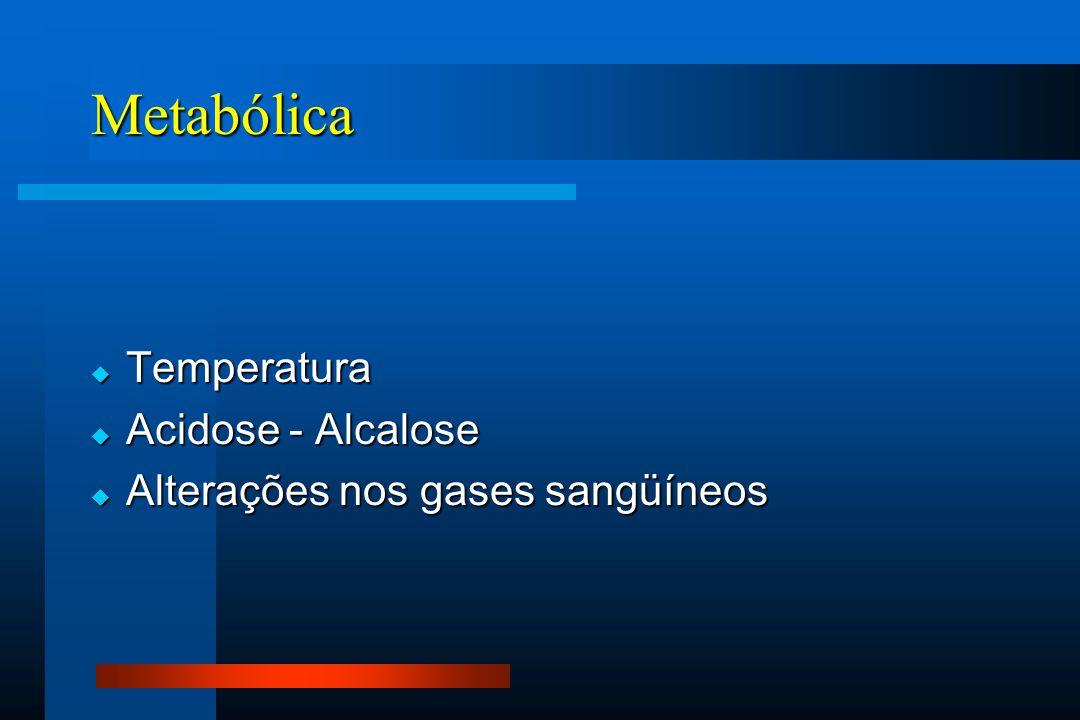 Metabólica Temperatura Acidose - Alcalose