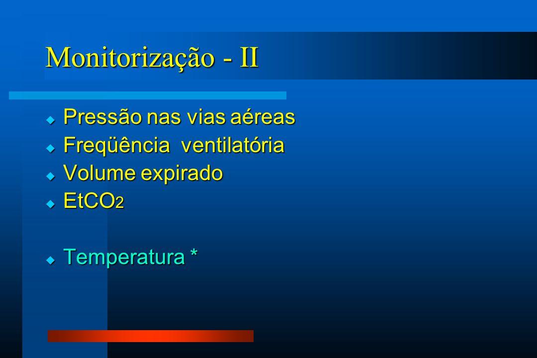 Monitorização - II Pressão nas vias aéreas Freqüência ventilatória