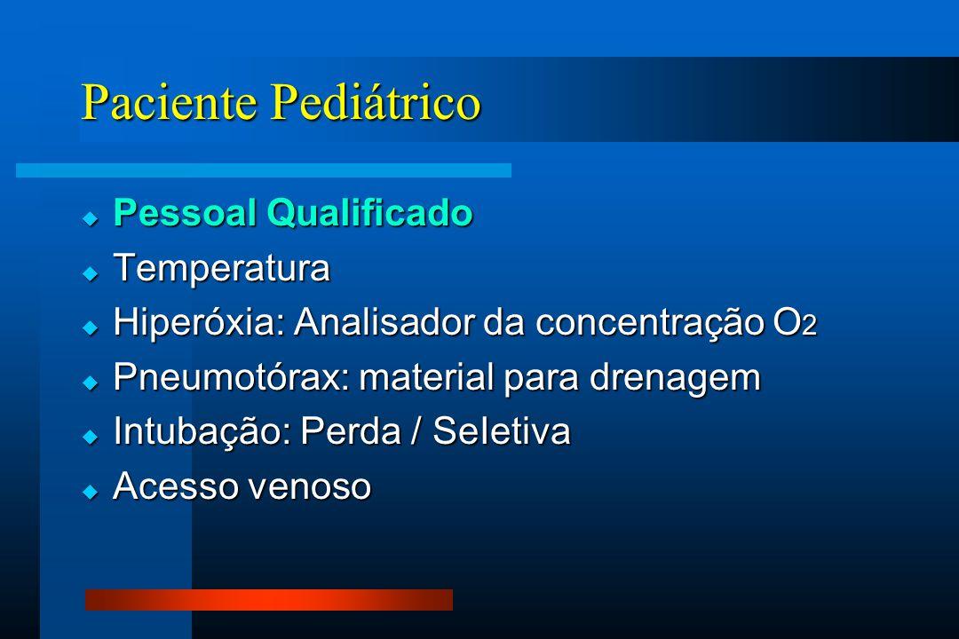 Paciente Pediátrico Pessoal Qualificado Temperatura