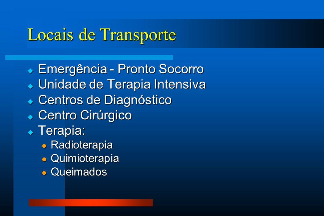 Locais de Transporte Emergência - Pronto Socorro