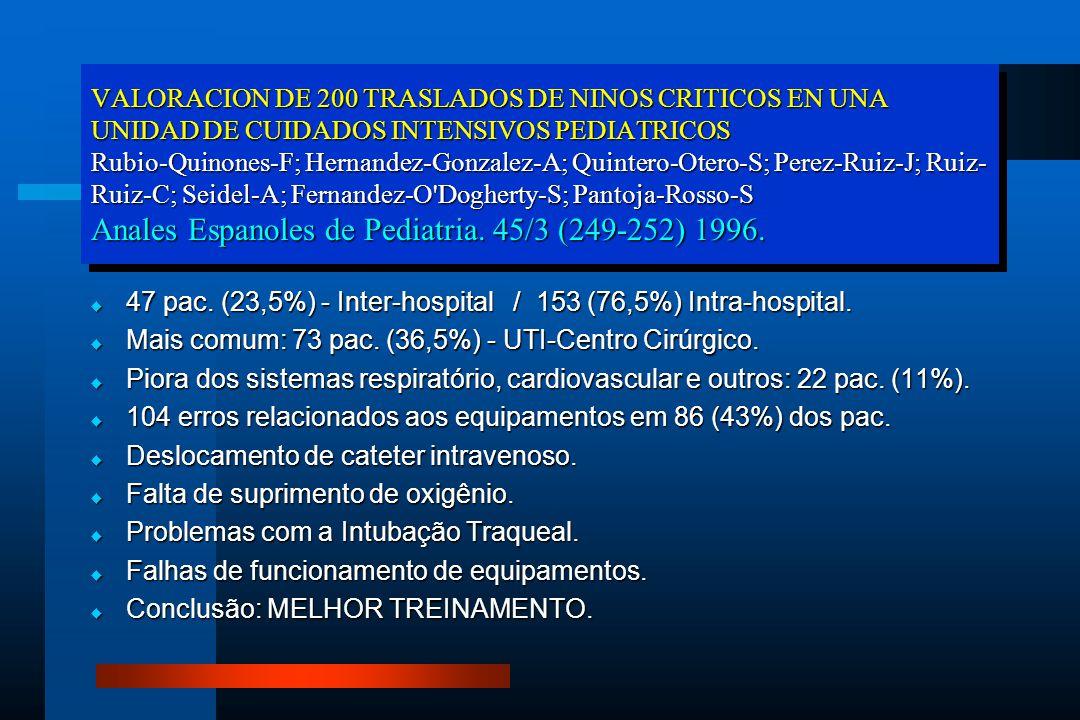 VALORACION DE 200 TRASLADOS DE NINOS CRITICOS EN UNA UNIDAD DE CUIDADOS INTENSIVOS PEDIATRICOS Rubio-Quinones-F; Hernandez-Gonzalez-A; Quintero-Otero-S; Perez-Ruiz-J; Ruiz-Ruiz-C; Seidel-A; Fernandez-O Dogherty-S; Pantoja-Rosso-S Anales Espanoles de Pediatria. 45/3 (249-252) 1996.