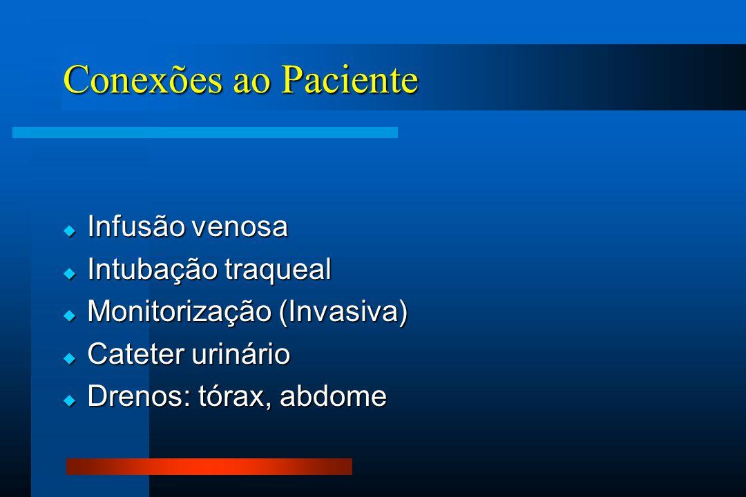 Conexões ao Paciente Infusão venosa Intubação traqueal