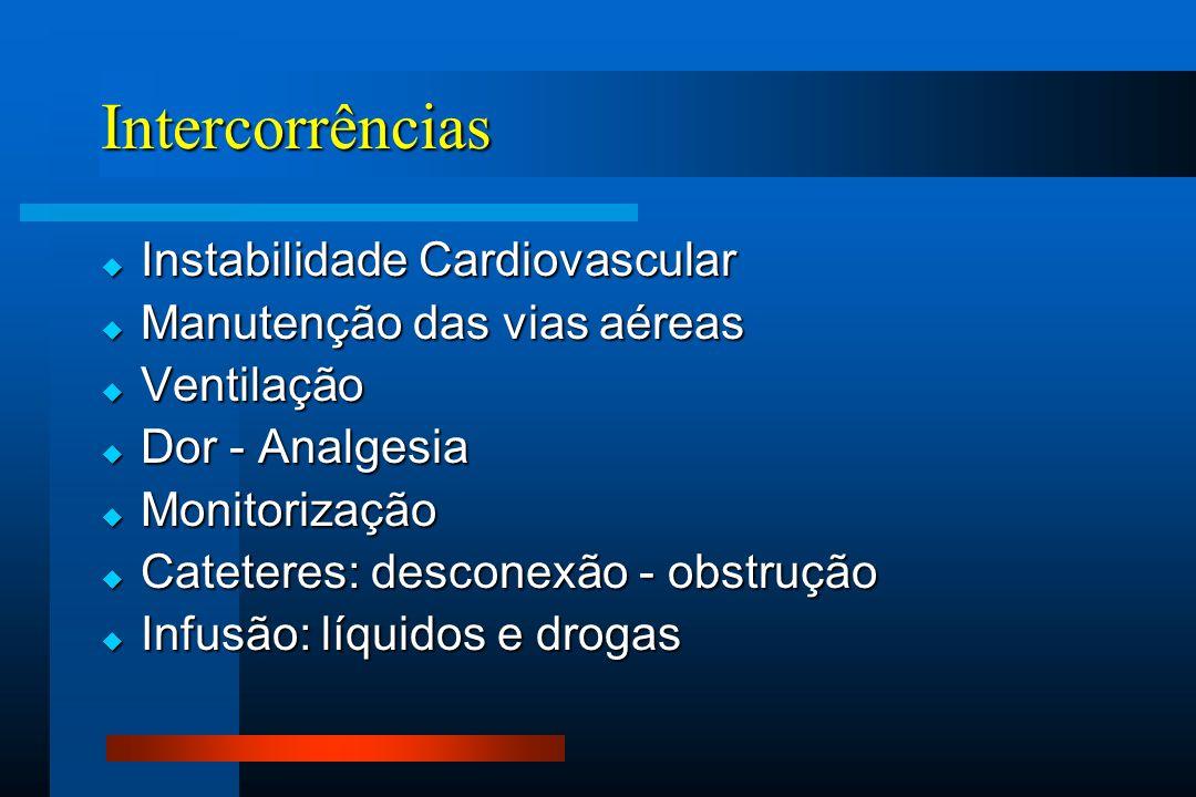 Intercorrências Instabilidade Cardiovascular