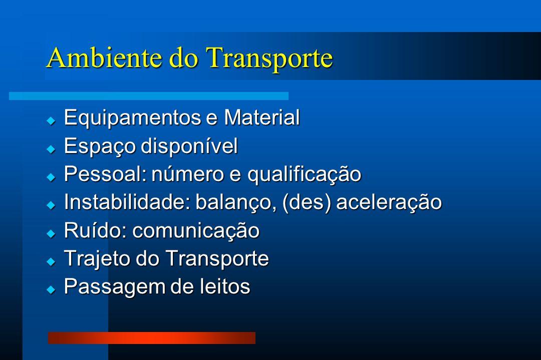 Ambiente do Transporte