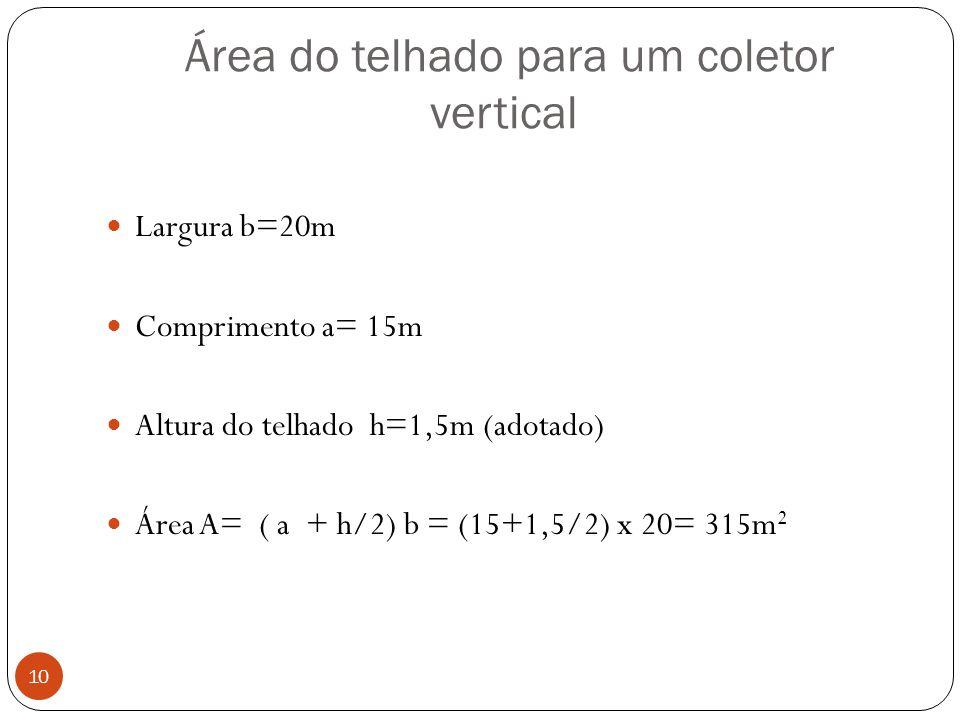 Área do telhado para um coletor vertical