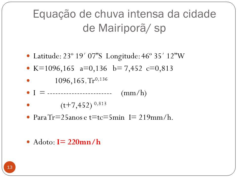 Equação de chuva intensa da cidade de Mairiporã/ sp