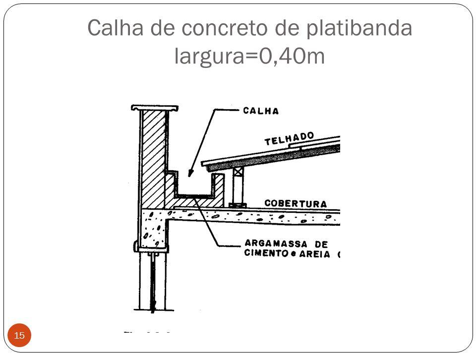 Calha de concreto de platibanda largura=0,40m