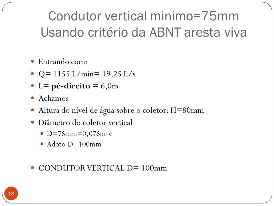 Condutor vertical minimo=75mm Usando critério da ABNT aresta viva