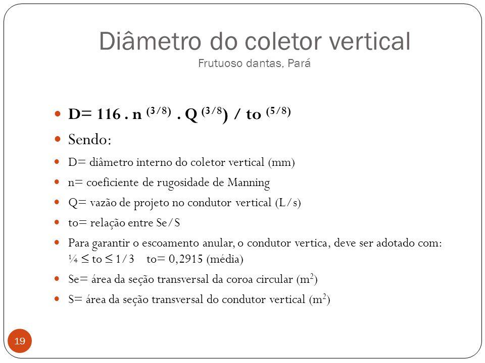 Diâmetro do coletor vertical Frutuoso dantas, Pará