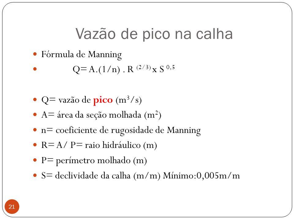 Vazão de pico na calha Fórmula de Manning Q= A.(1/n) . R (2/3) x S 0,5