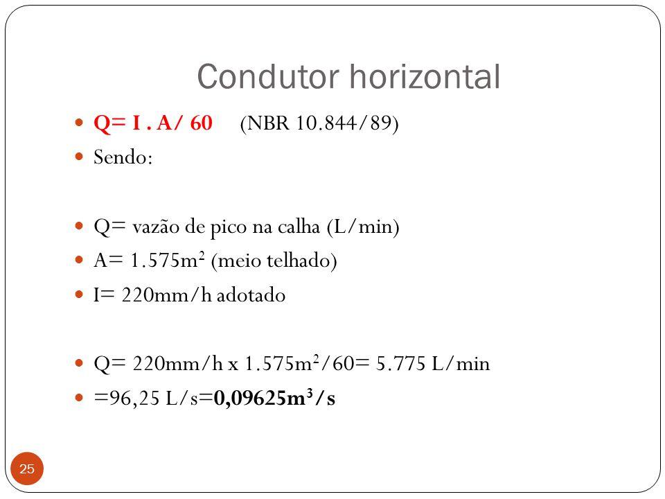 Condutor horizontal Q= I . A/ 60 (NBR 10.844/89) Sendo: