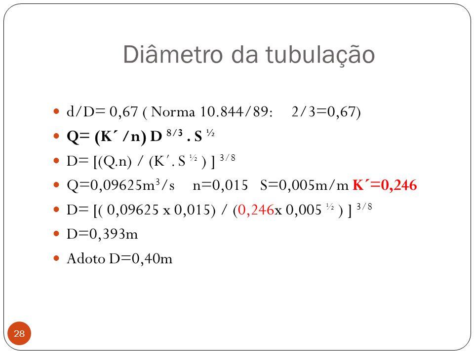 Diâmetro da tubulação d/D= 0,67 ( Norma 10.844/89: 2/3=0,67)