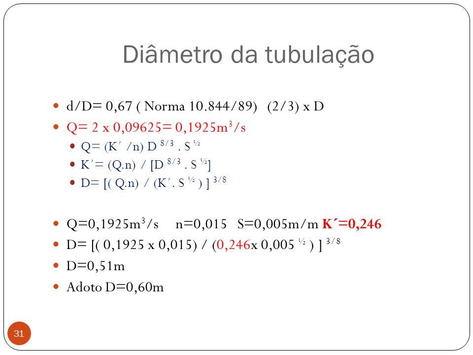 Diâmetro da tubulação d/D= 0,67 ( Norma 10.844/89) (2/3) x D