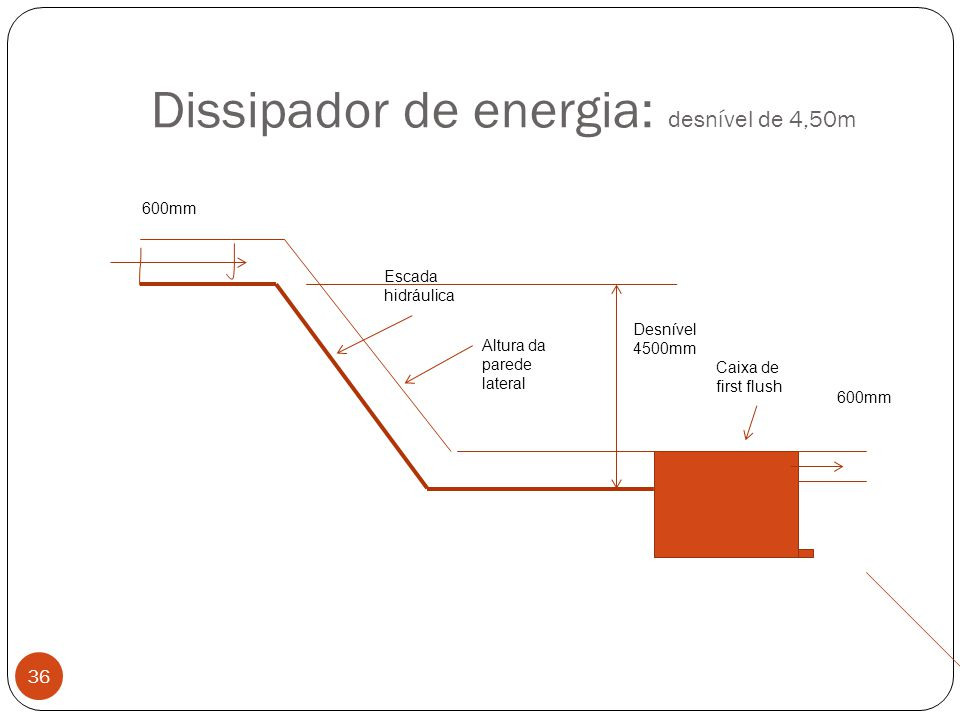Dissipador de energia: desnível de 4,50m