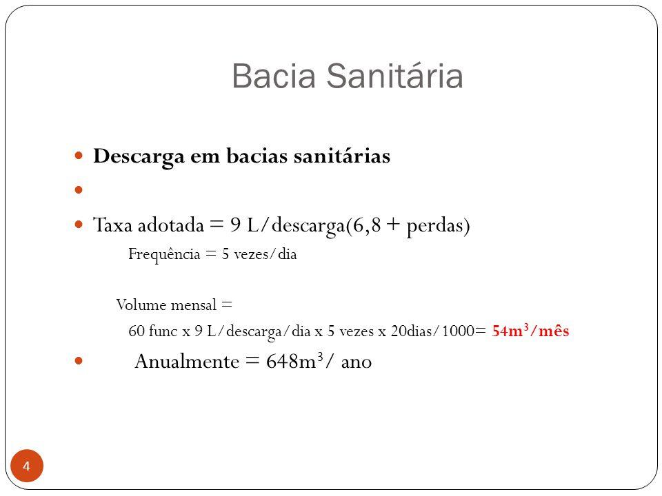 Bacia Sanitária Descarga em bacias sanitárias