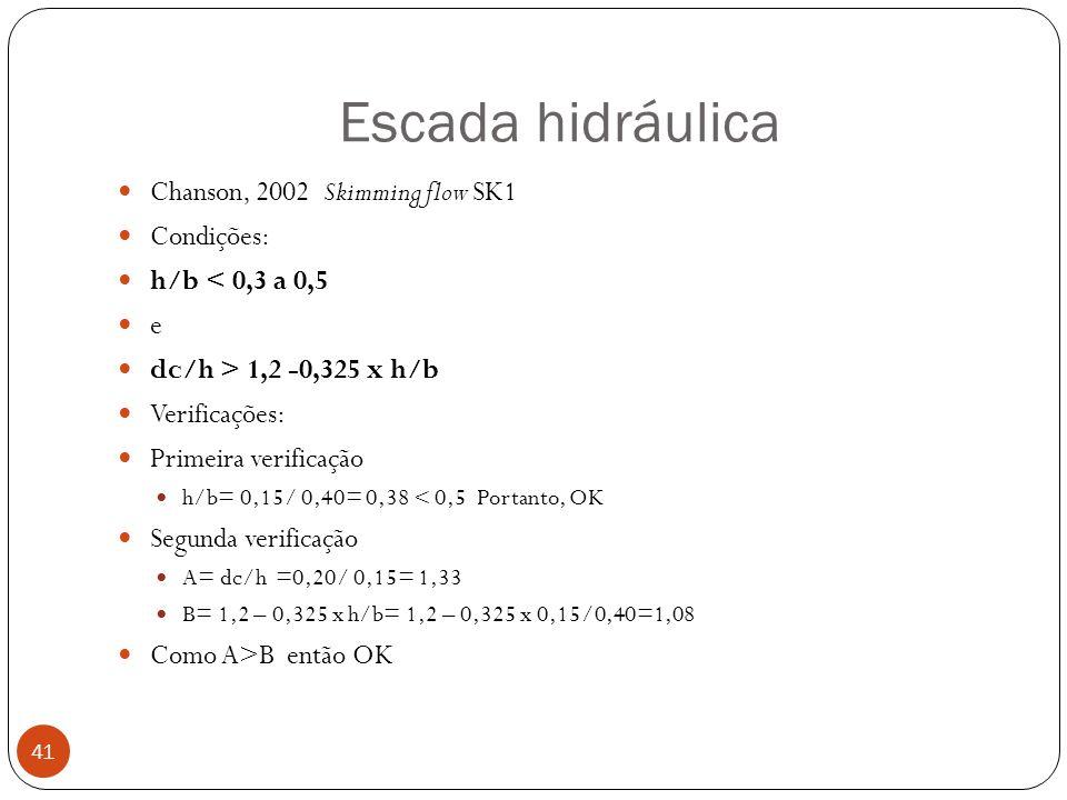 Escada hidráulica Chanson, 2002 Skimming flow SK1 Condições:
