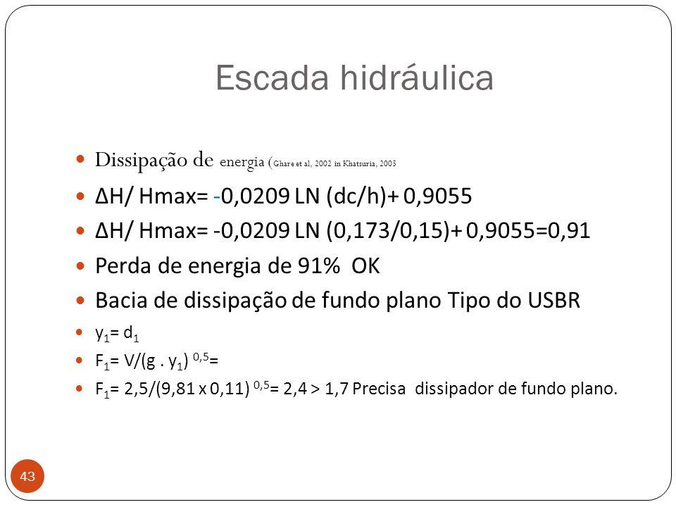 Escada hidráulica Dissipação de energia (Ghare et al, 2002 in Khatsuria, 2005. ∆H/ Hmax= -0,0209 LN (dc/h)+ 0,9055.