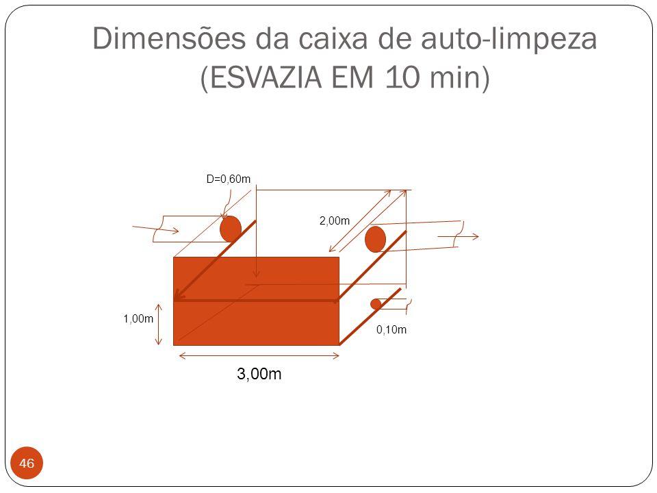 Dimensões da caixa de auto-limpeza (ESVAZIA EM 10 min)