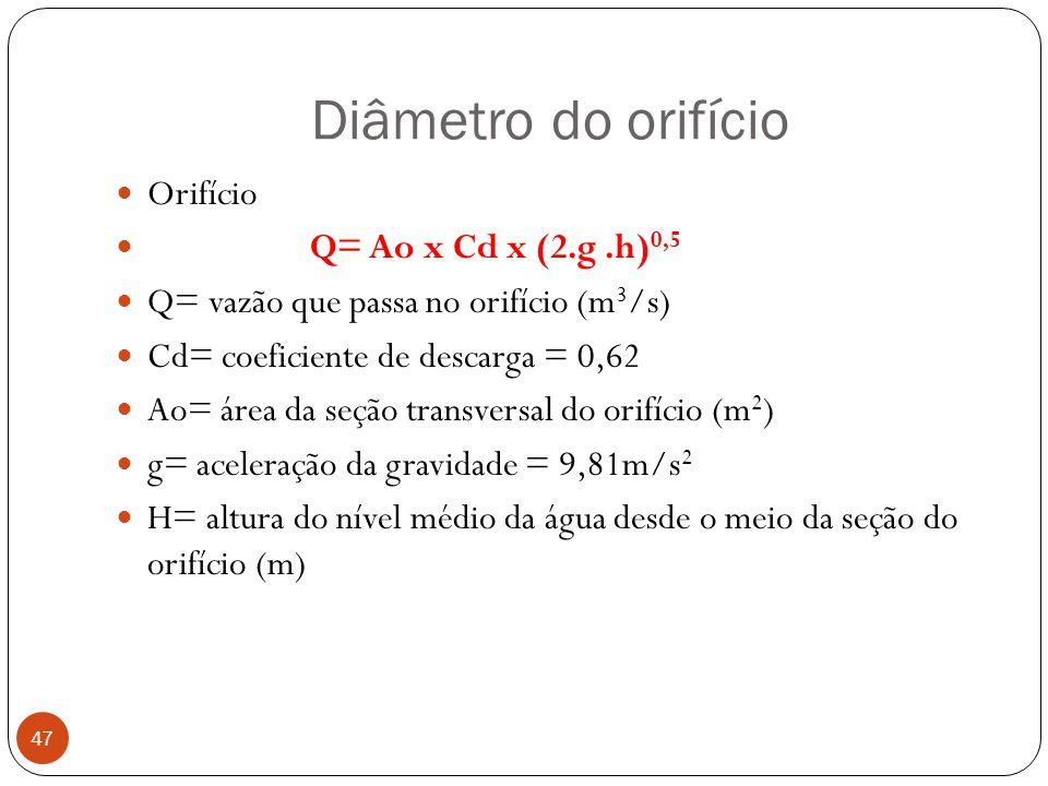 Diâmetro do orifício Orifício Q= Ao x Cd x (2.g .h)0,5