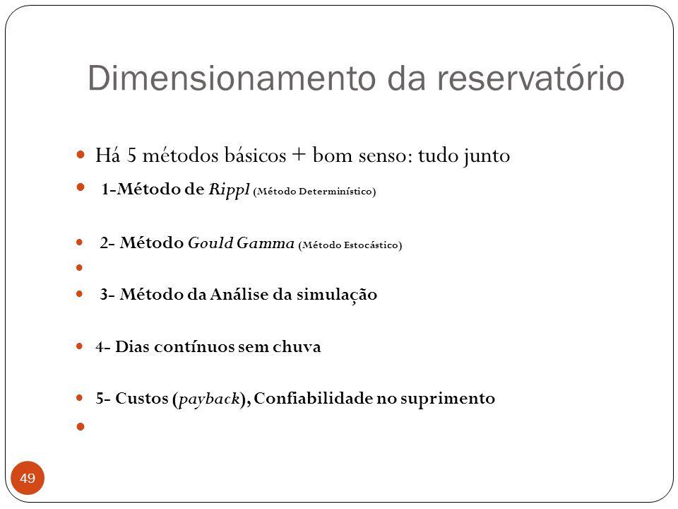 Dimensionamento da reservatório