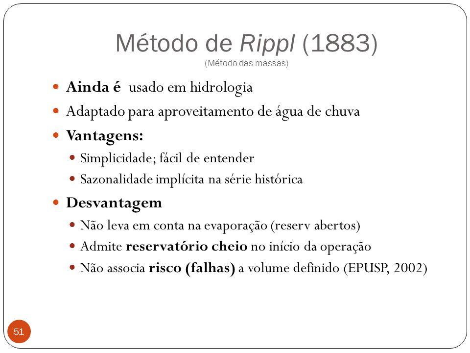 Método de Rippl (1883) (Método das massas)