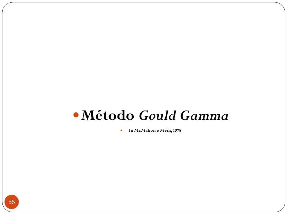 Método Gould Gamma In McMahon e Mein, 1978