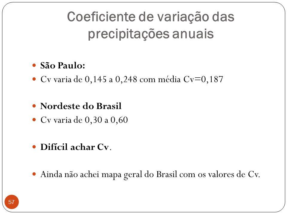 Coeficiente de variação das precipitações anuais